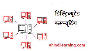 Distributed Computing in Hindi